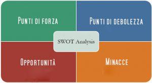 Matrice di Swot Analysis